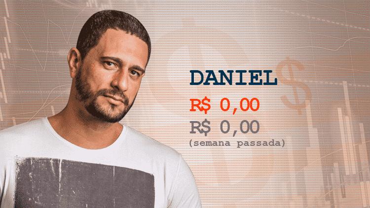 Cotação BBB17 Daniel - Divulgação/Globo e Arte/UOL - Divulgação/Globo e Arte/UOL