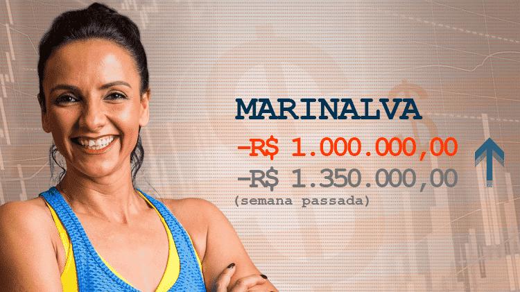 Cotação marinalva - Divulgação/TV Globo e Arte/UOL - Divulgação/TV Globo e Arte/UOL
