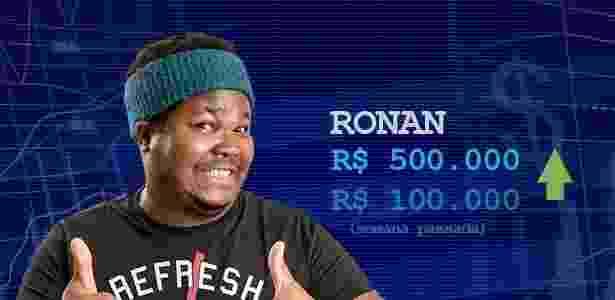 Cotação ronan - Divulgação/TV Globo e Arte/UOL - Divulgação/TV Globo e Arte/UOL