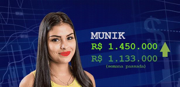 Cotação Munik - Divulgação/TV Globo e Arte/UOL - Divulgação/TV Globo e Arte/UOL