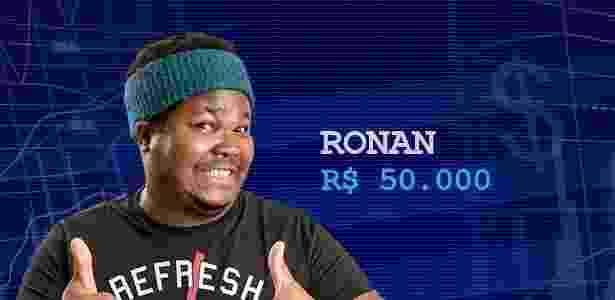 Cotação final ronan - Divulgação/TV Globo e Arte/UOL - Divulgação/TV Globo e Arte/UOL