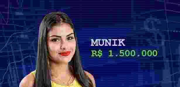 Cotação final munik - Divulgação/TV Globo e Arte/UOL - Divulgação/TV Globo e Arte/UOL