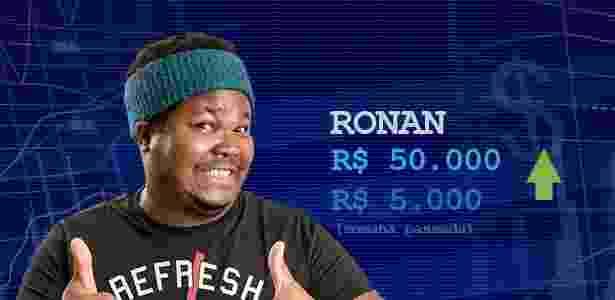 Cotação - quarto paredão Ronan - Divulgação/Globo e Arte/UOL - Divulgação/Globo e Arte/UOL