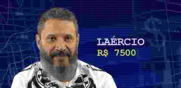 Cotação final laércio - Divulgação/TV Globo e Arte/UOL - Divulgação/TV Globo e Arte/UOL