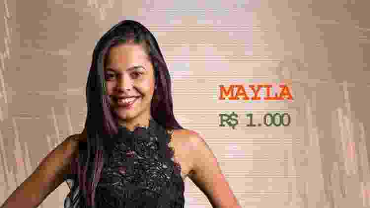 Mayla BBB17 cotação - Divulgação / TV Globo - Divulgação / TV Globo
