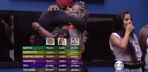 """Adélia dá adeus ao """"BBB16"""", após paredão triplo com Munik e Ronan - Reprodução/TV Globo"""