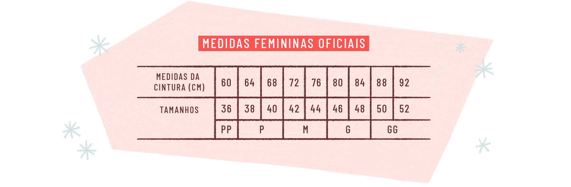 668777859d A NBR para roupas femininas vai abranger do tamanho 34 ao 64