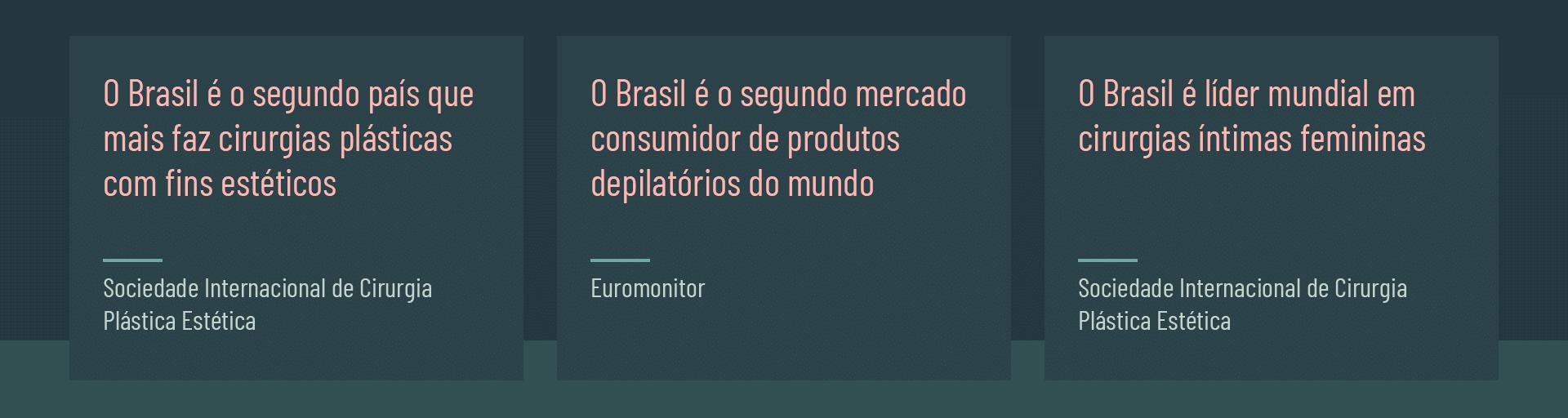 Ser mulher no Brasil é rejeitar o próprio corpo 91f6e019da849