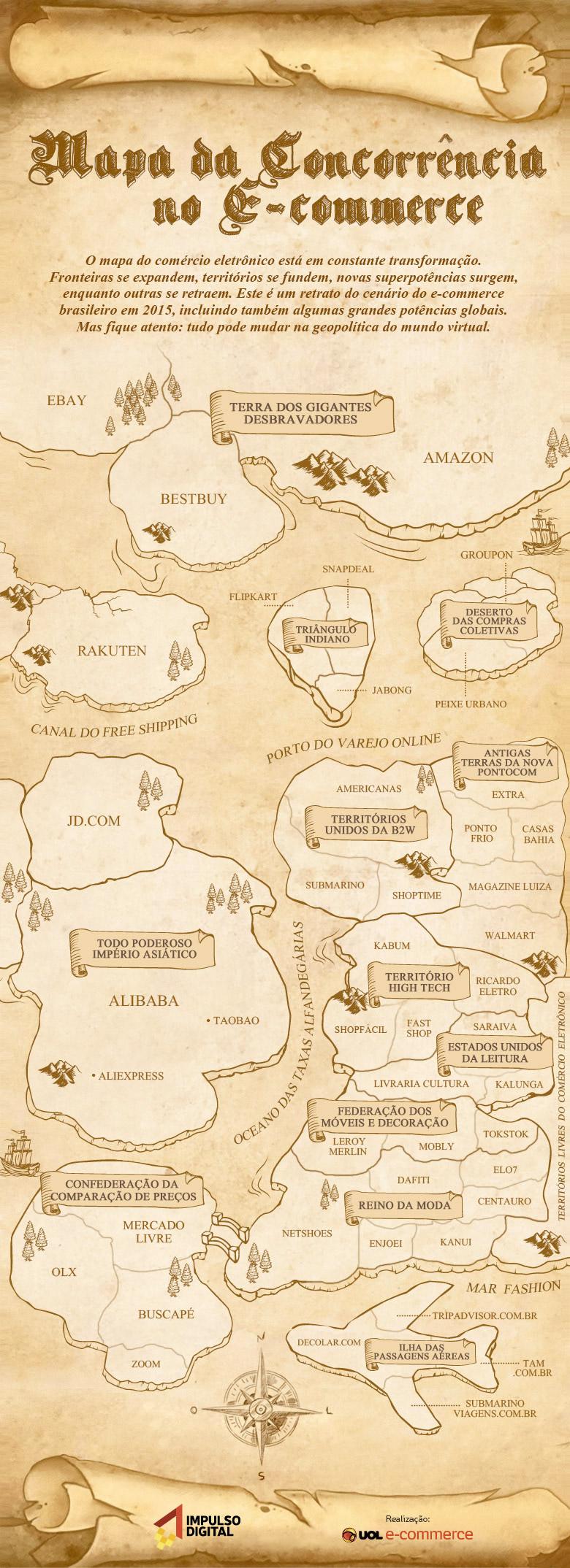 Mapa Pergaminho