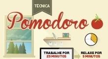 Técnica Pomodoro: faça mais em menos tempo