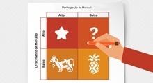 Matriz BCG: um segredo para ter um mix de produtos vencedor