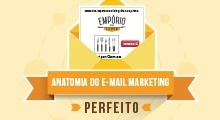 Anatomia do e-mail marketing perfeito