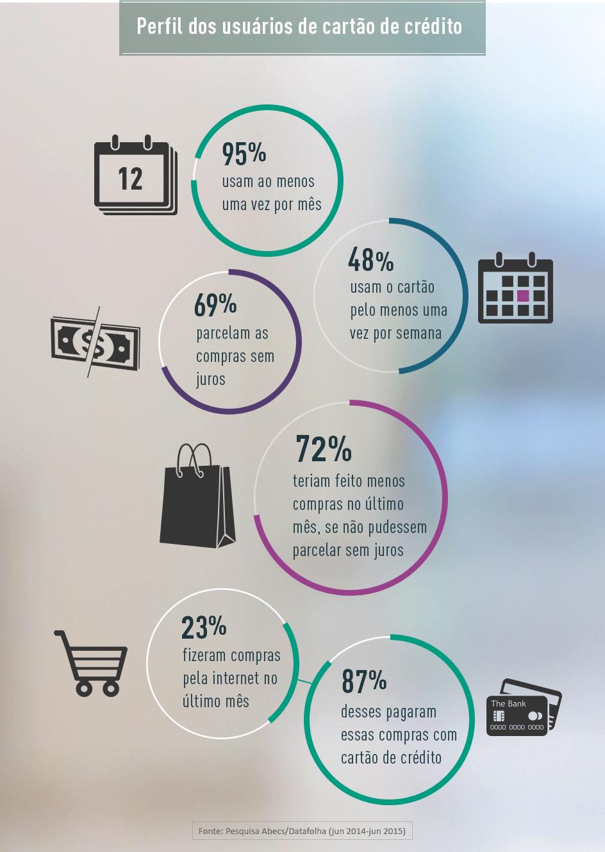 Tecnologia a serviço dos pequenos negócios